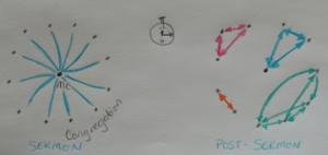 Conversational Geometry