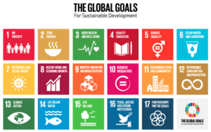 Global Goals Logo. All right reserve (CC-BY-NC) by Getty Images and the UN. Sourced from Wikipedia; believed to be used under fair use rationale as educational